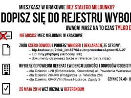 Kraków przeciw igrzyskom